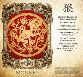 7-Day Candle Label - Monkey