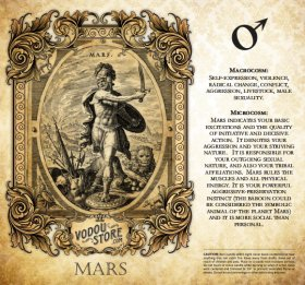 7-Day Candle Label - Mars