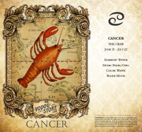 7-Day Candle Label - Cancer