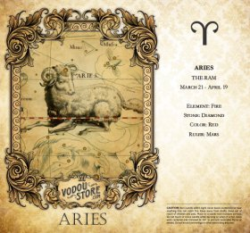 7-Day Candle Label - Aries